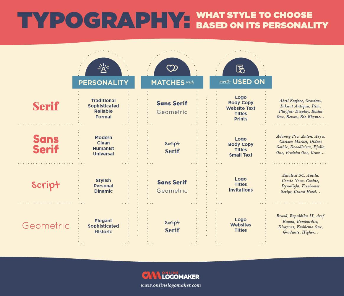 choose-logo-font