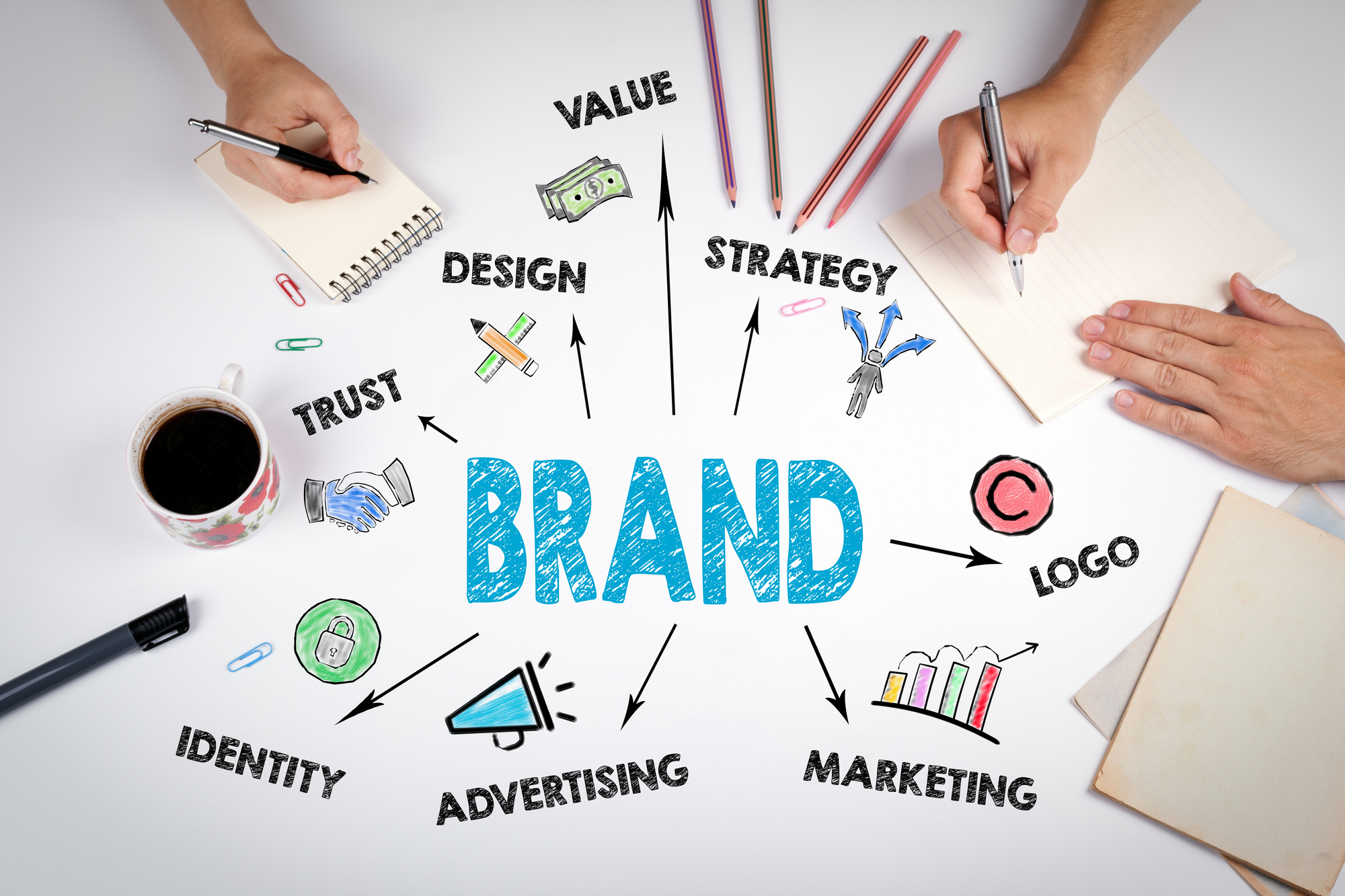 Strategic Logo Design Tips for Better Branding