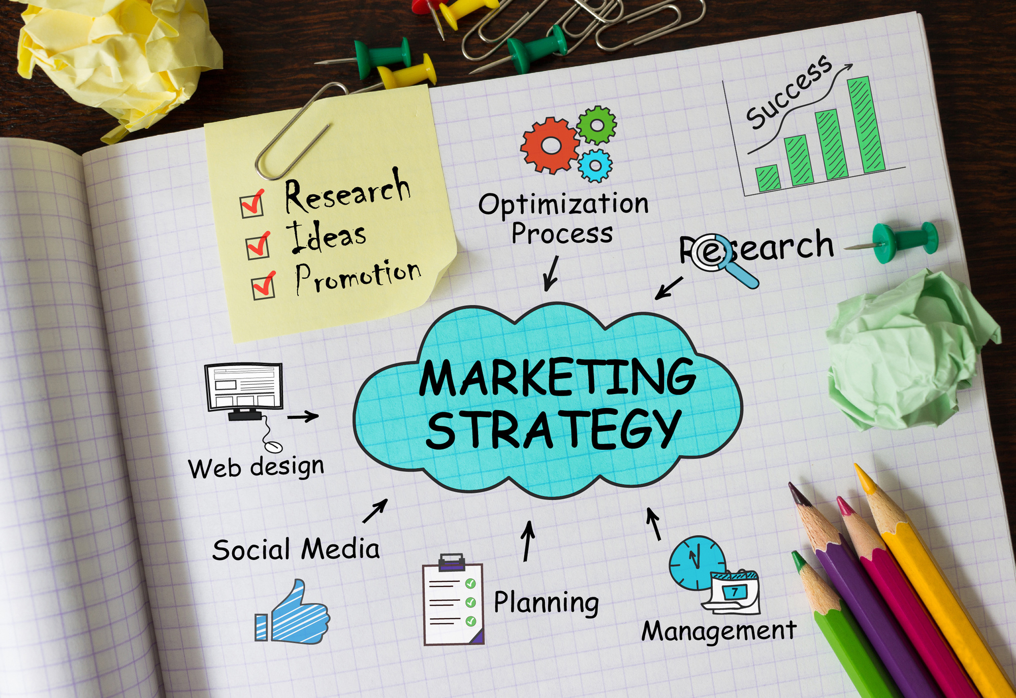Marketing Agency Elements Visualized